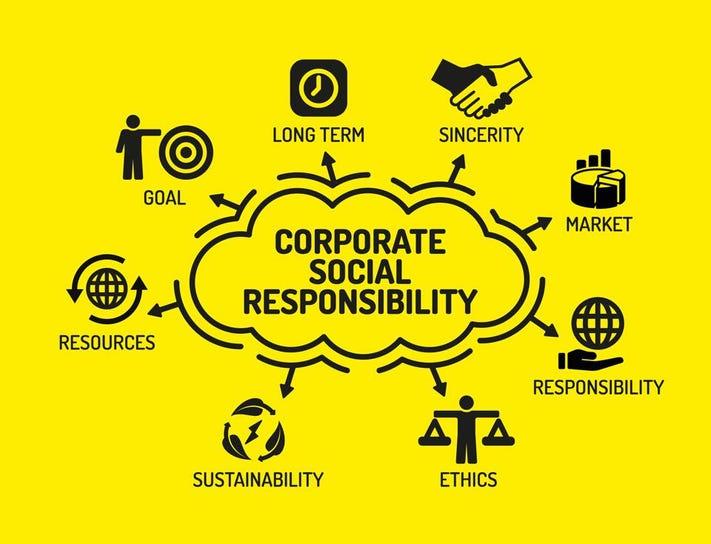Bobtail Fruit & More Corporate Responsibility Statement